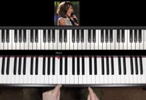 Pianoforall Course Review