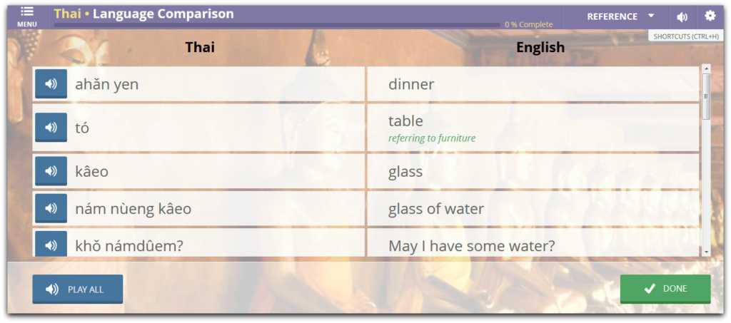Transparent Language - Language Comparison