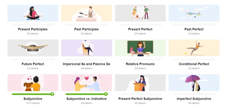 SpanishDict Grammar Topic Lists