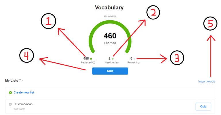 SpanishDict Vocabulary Dashboard Features
